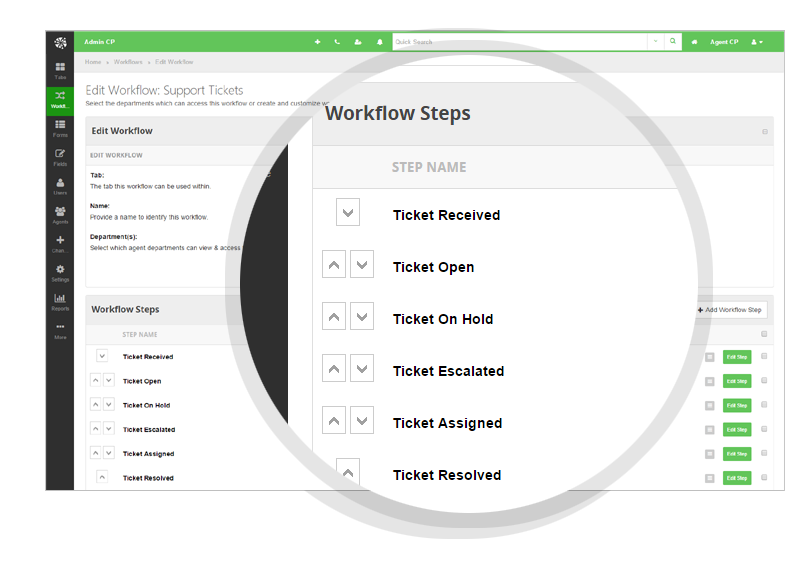 Ticket WorkFlow
